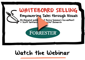 Whiteboard Selling Webinar